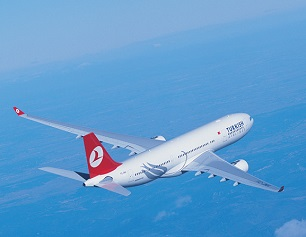 Turkish Airlines y la Super Bowl